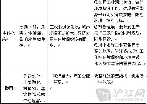 以河流为生命线的地区——长江沿江地带5