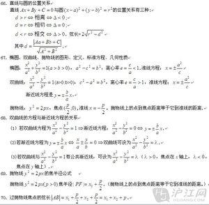 文科数学分数高中:解析几何_高三数学-沪江高2013录取高中泸州公式图片