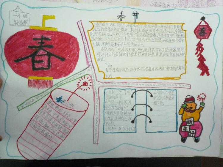 春节小报(2)