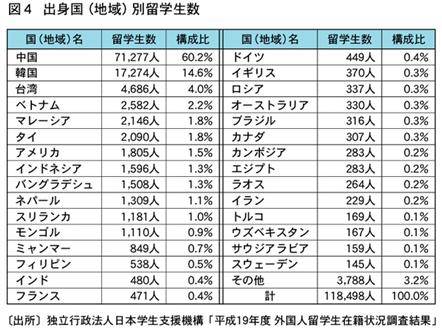 标准日语写作论文:从留学生活看日本03