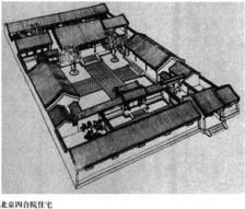 中国建筑的特征3