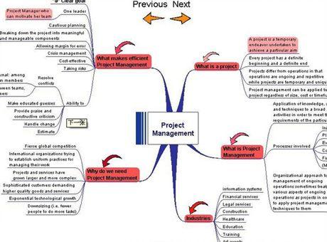 思维导图使用简易教程