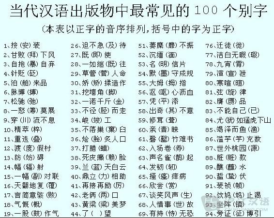 对外汉语专业需杜绝的错别字