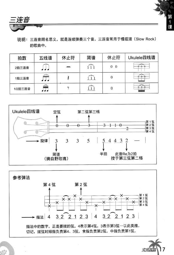 尤克里里新手入门_尤克里里完全入门教程第一课:如何读谱之三连音