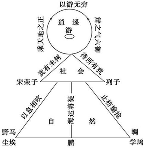 初中语文说课的基本步骤