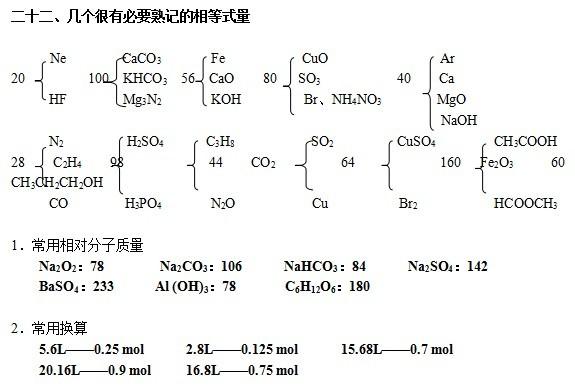 高中化学重要知识点详细总结(22):几个很有必要熟记