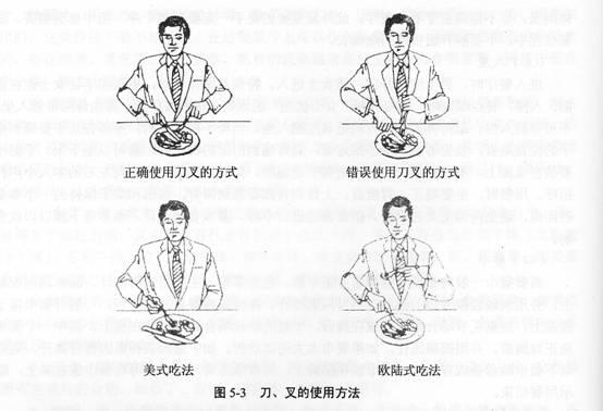 西餐礼仪培训之刀叉使用方法