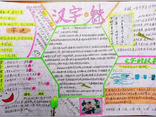 语文手抄报版面设计_初二课外阅读_沪江中学学科网-.