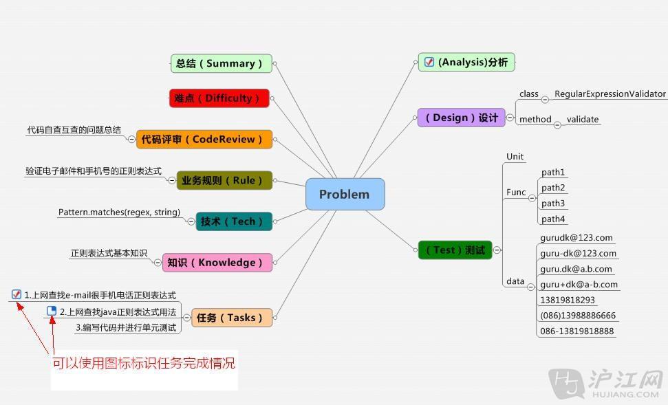 思维导图——结构化思维在程序员的应用