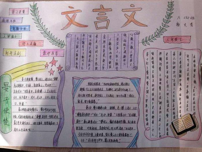 漫游语文世界手抄报 汉字的数量