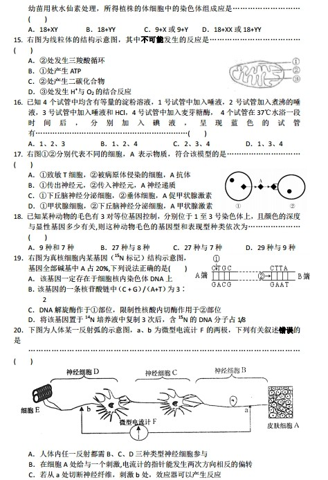 2014上海浦东新区高考生物一模试题(附答案)