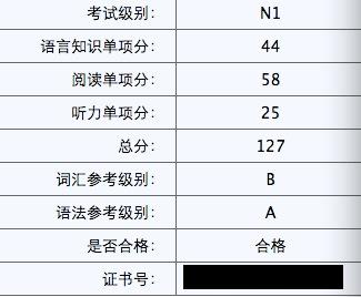日语N1经验谈:五十天备考 考试有技巧