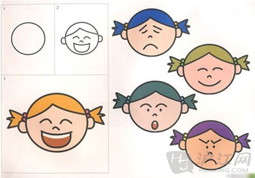 脸谱简笔画 什么是脸谱
