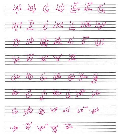 远字的笔画-通过上表,我们可以看出,有的字母是一笔完成,而有的是两笔或三笔