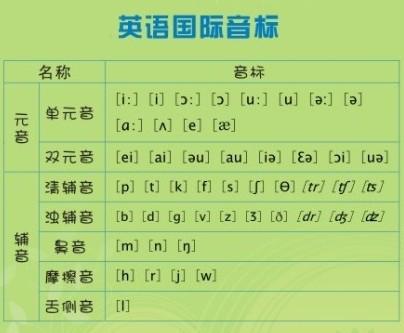 英语口译学习网_英语辅音音标:浊辅音/b/的发音规则图片
