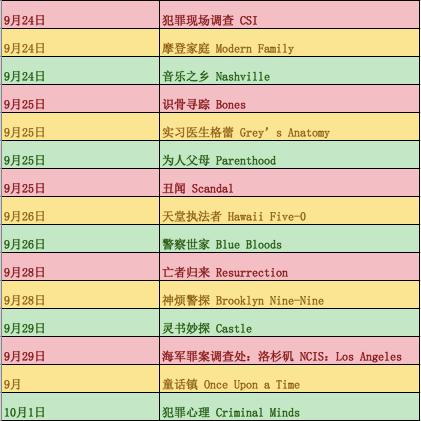 hbo节目表_2014年秋季档40部美剧回归时间表