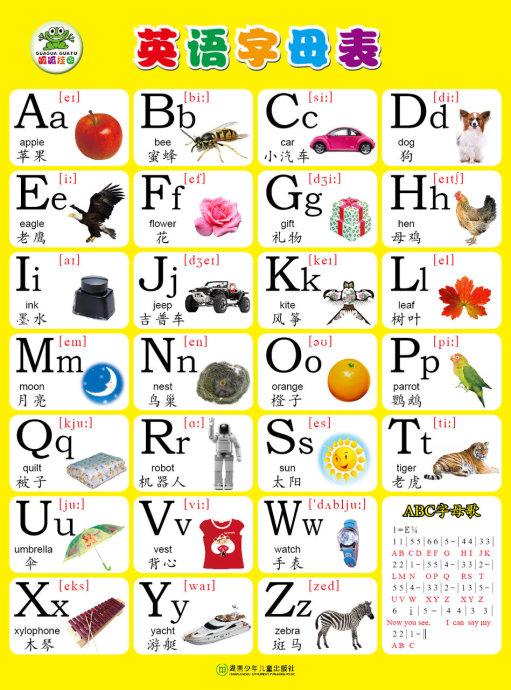 26个英文字母表图片及记忆方法
