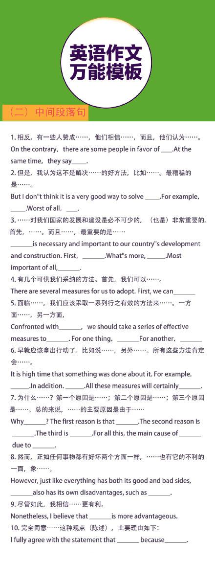 2016考研英语作文万能模板