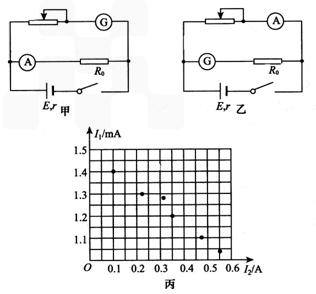 高中一年级 物理 实验:测定电池的电动势和内阻  在测量一节干电池的
