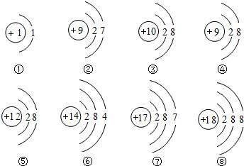 氧离子的符号和结构示意图
