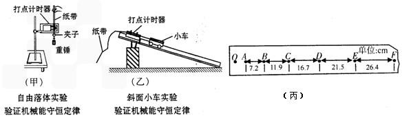 """""""验证机械能守恒定律""""的实验可以采用如图所示的(甲)或(乙)方案来进行"""