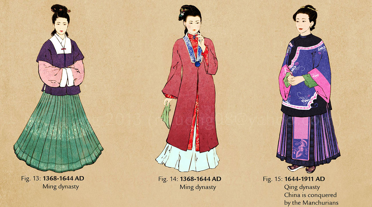 Fashion Timeline of Chinese Women Clothing                           Yuan Dynasty Clothing
