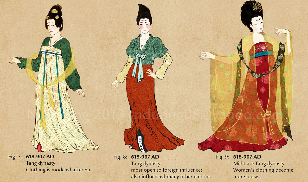 Which Chinese Dynasty was the most influential: the Ming or the Song and why?