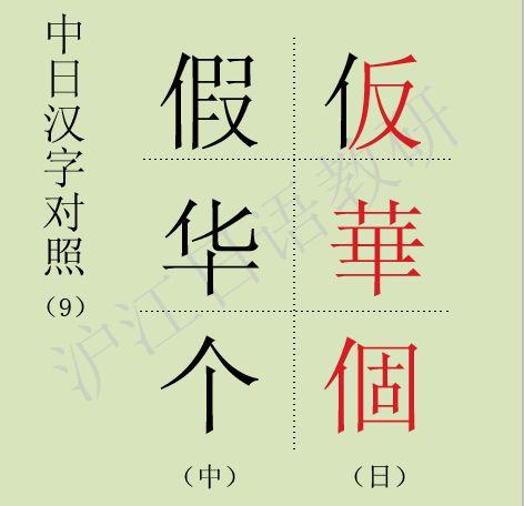 儿歌大全 日语汉字与中文汉字写法大不同1